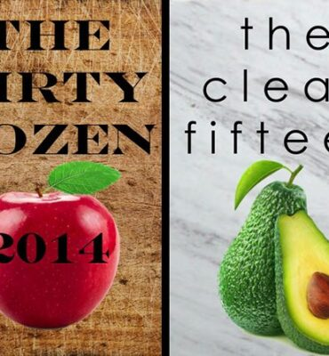 """The Dirty Dozen"" and ""The Clean Fifteen"""