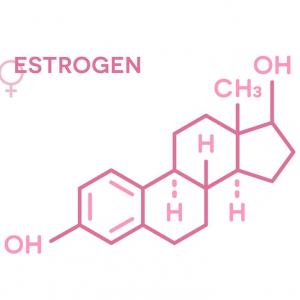 DIM: The Estrogen Balancing Supplement for Women Over 40